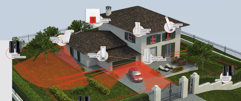 New electric srl massa apparecchiature elettriche ed for Berti arredamenti srl massa ms